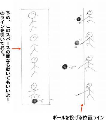 ボール遊び ボウリング遊び